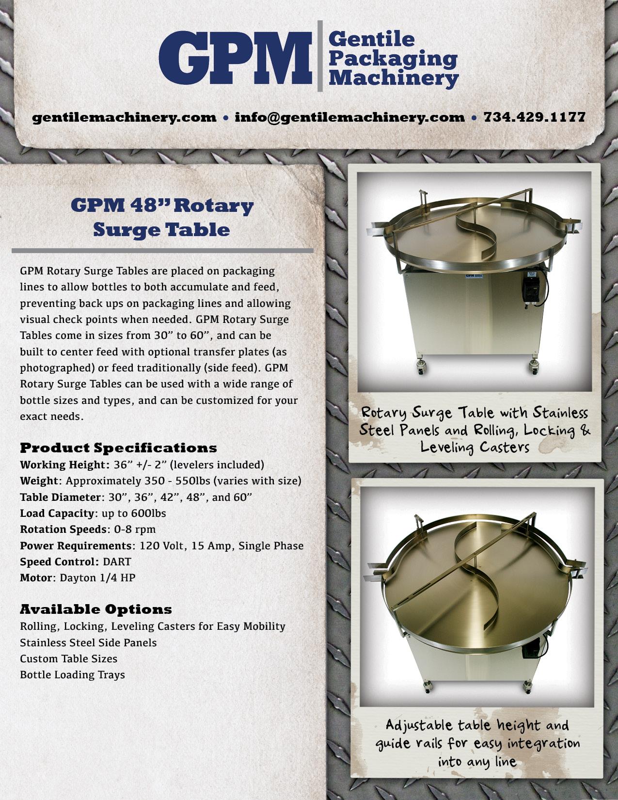 GPM_RotarySurgeTable